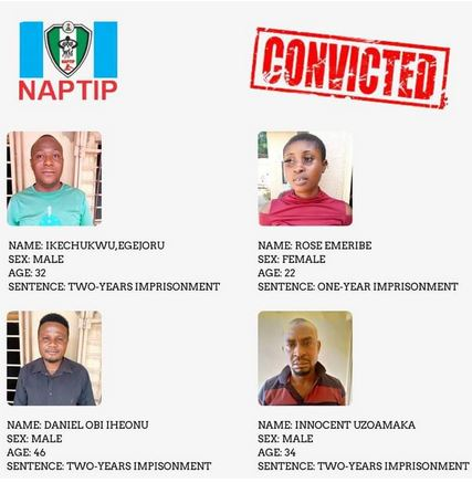 NAPTIP Secures Convictions Of 23 Human Traffickers In Six States